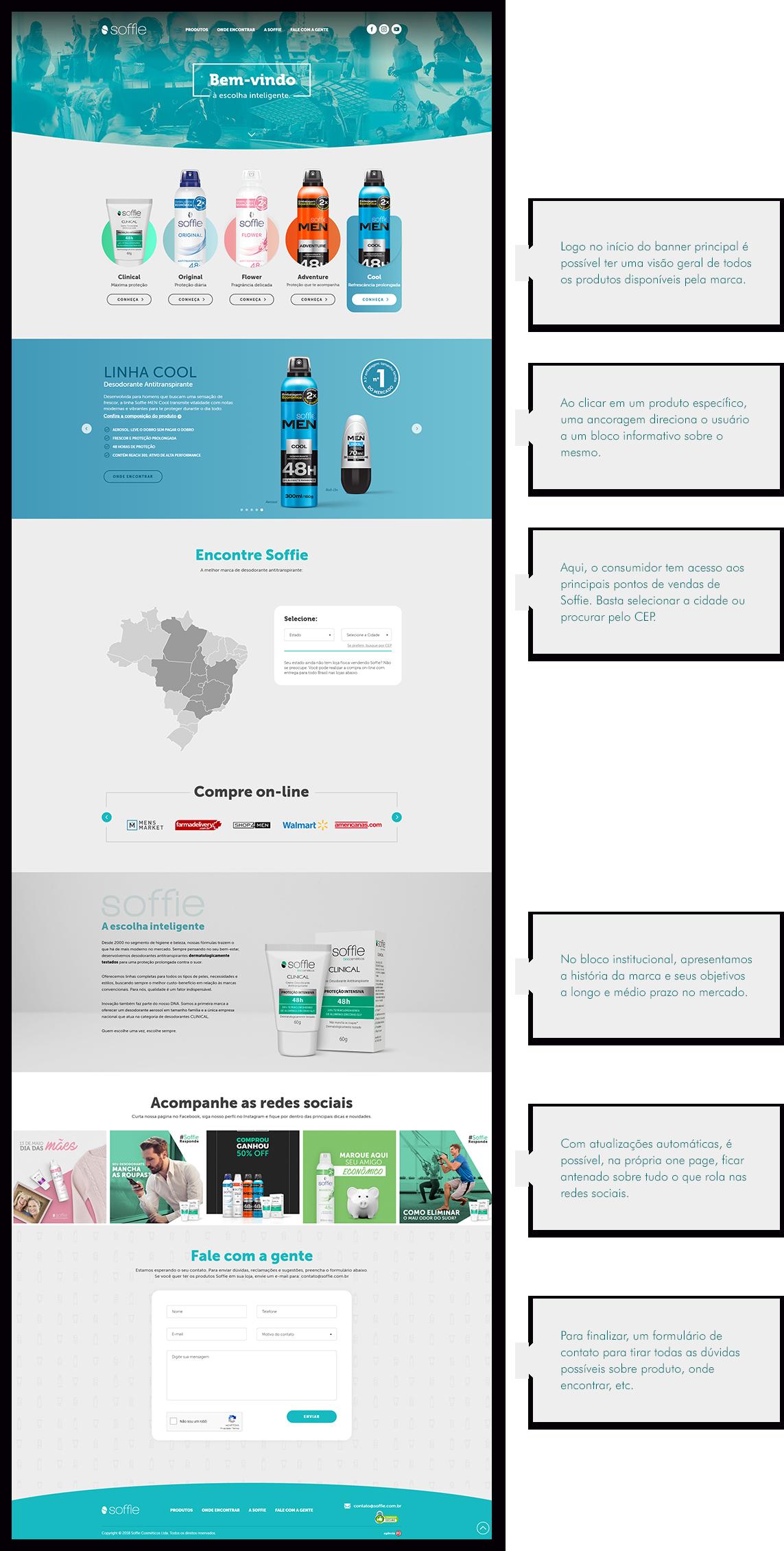 E-commerce com a melhor estratégia para o seu segmento